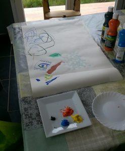 Créativité